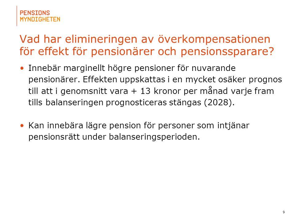 För att uppdatera sidfotstexten, gå till menyn: Visa/Sidhuvud och sidfot... Vad har elimineringen av överkompensationen för effekt för pensionärer och