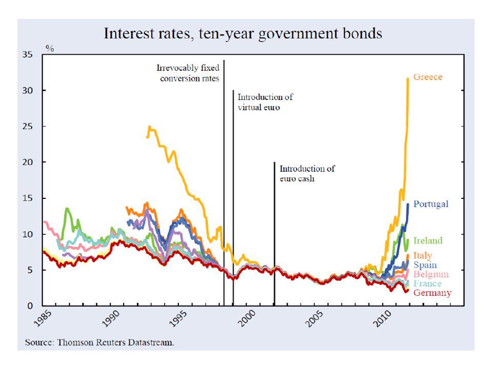 Figur 5 Arbetslöshet och relativa kostnader i euroområdets krisländer idag och i Sverige under 1990-talskrisen