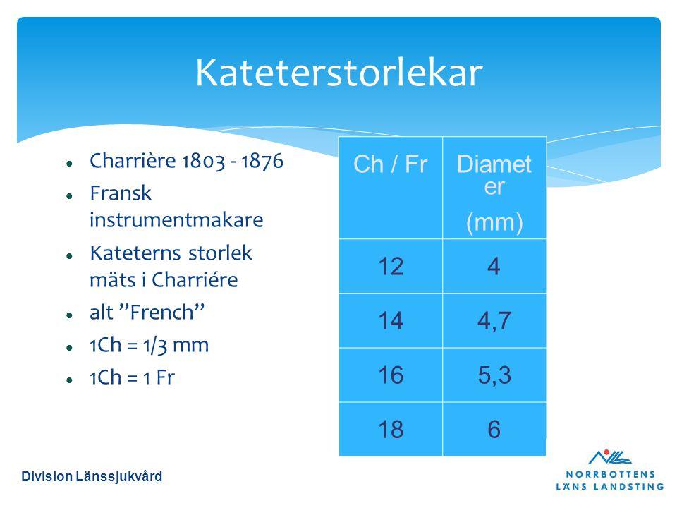  Charrière 1803 - 1876  Fransk instrumentmakare  Kateterns storlek mäts i Charriére  alt French  1Ch = 1/3 mm  1Ch = 1 Fr Kateterstorlekar Ch / FrDiamet er (mm) 124 144,7 165,3 186 Division Länssjukvård