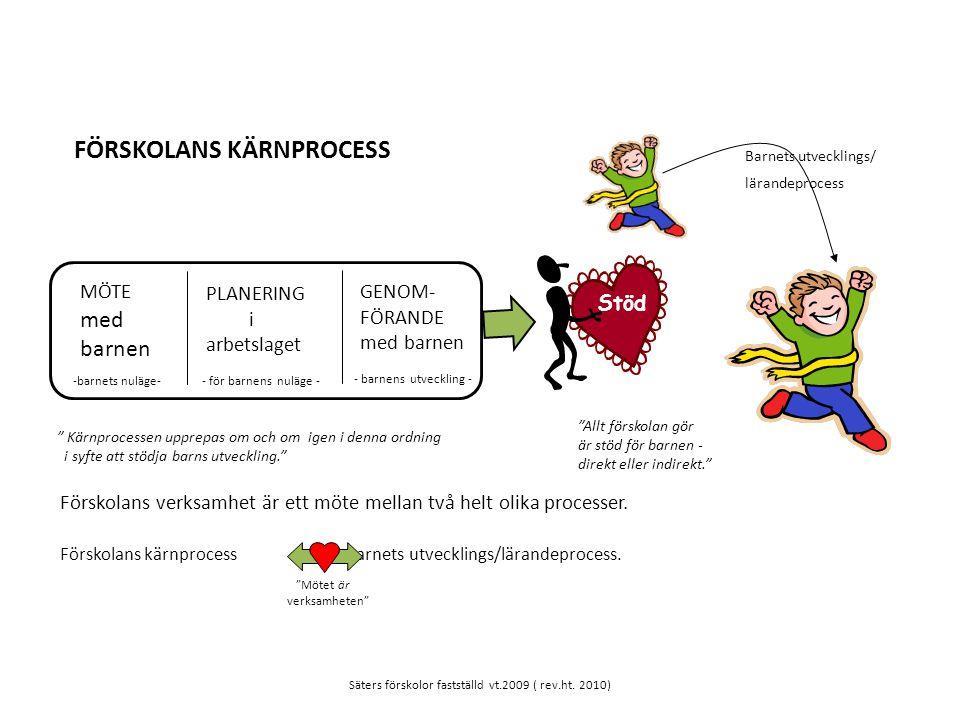 FÖRSKOLANS KÄRNPROCESS MÖTE med barnen PLANERING i arbetslaget GENOM- FÖRANDE med barnen Borlänge 2 förskolor jan 2012 -barnets nuläge- - för barnens