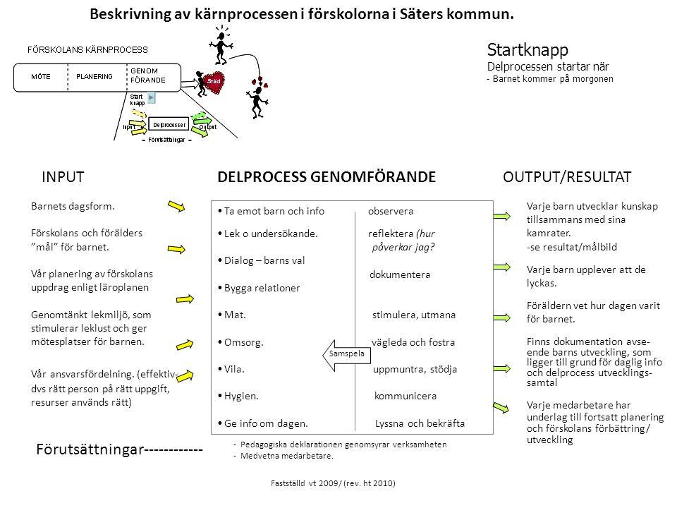 Beskrivning av kärnprocessen i förskolorna i Säters kommun. Startknapp Delprocessen startar när - Barnet kommer på morgonen Varje barn utvecklar kunsk
