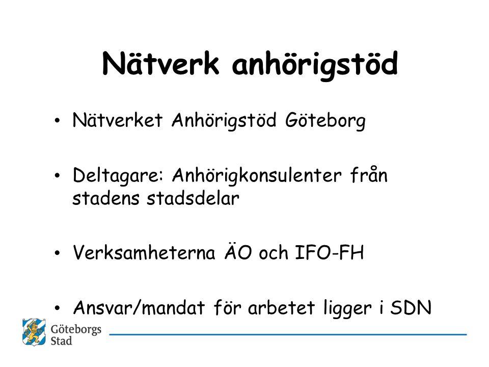 Nätverk anhörigstöd • Nätverket Anhörigstöd Göteborg • Deltagare: Anhörigkonsulenter från stadens stadsdelar • Verksamheterna ÄO och IFO-FH • Ansvar/m