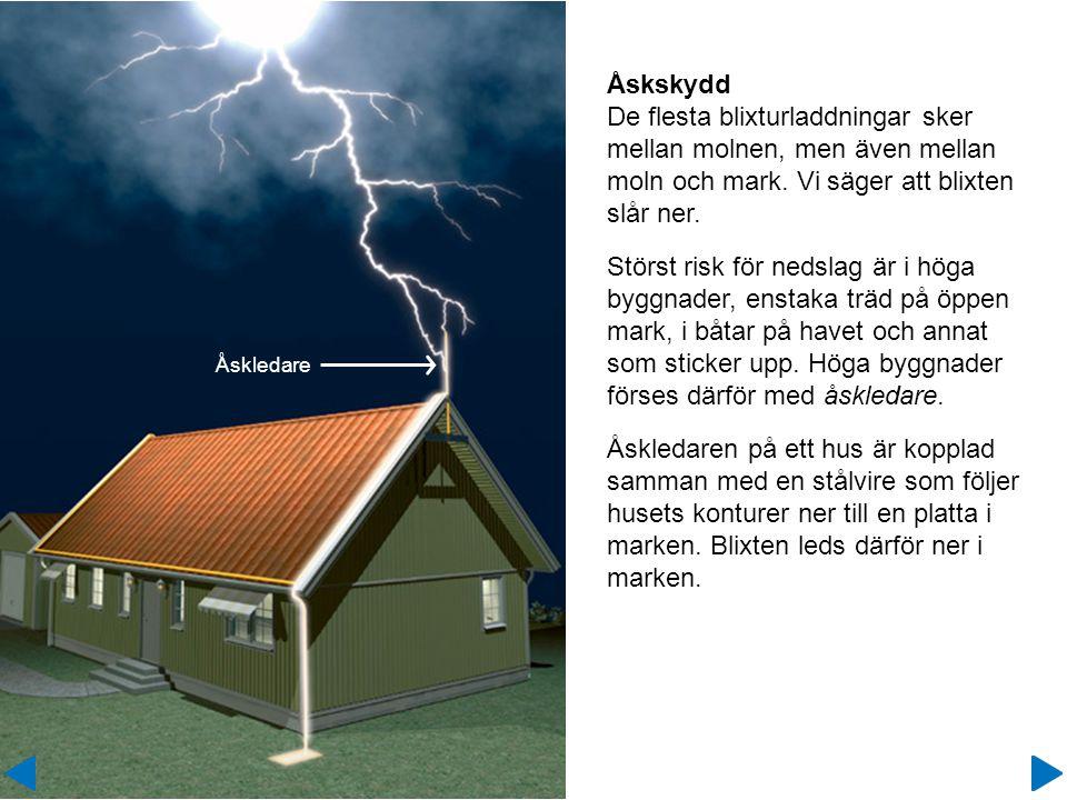 Åskskydd De flesta blixturladdningar sker mellan molnen, men även mellan moln och mark. Vi säger att blixten slår ner. Störst risk för nedslag är i hö