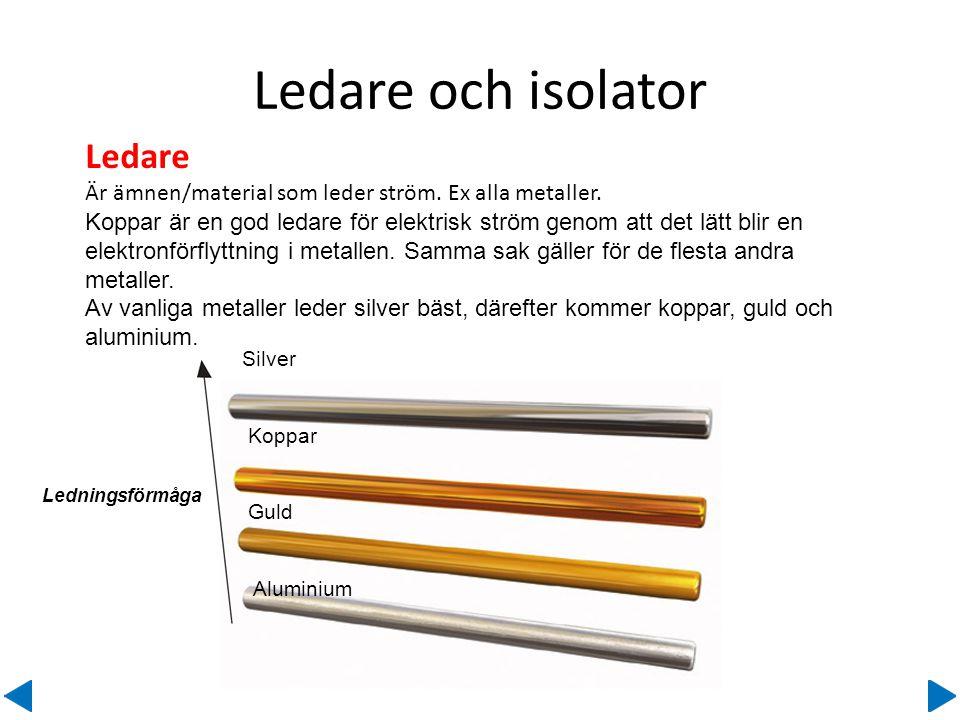 Ledare Är ämnen/material som leder ström. Ex alla metaller. Koppar är en god ledare för elektrisk ström genom att det lätt blir en elektronförflyttnin