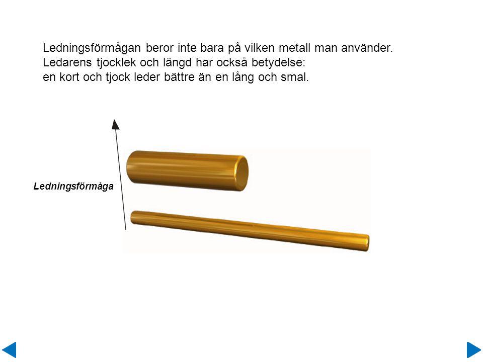 Ledningsförmågan beror inte bara på vilken metall man använder. Ledarens tjocklek och längd har också betydelse: en kort och tjock leder bättre än en