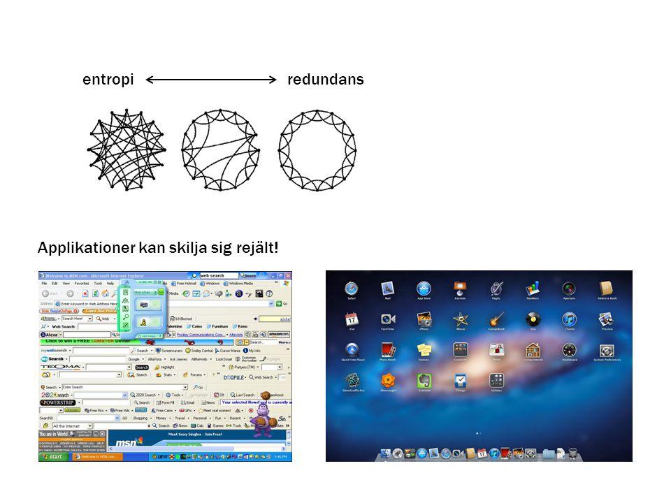 entropiredundans Applikationer kan skilja sig rejält!