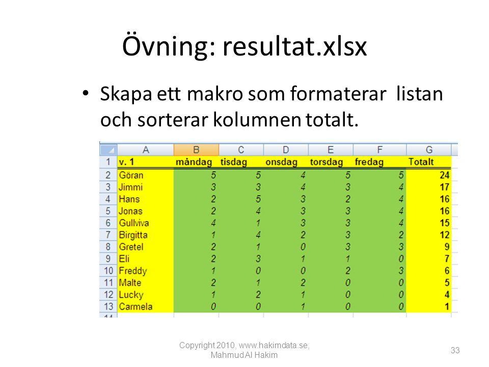 Övning: resultat.xlsx • Skapa ett makro som formaterar listan och sorterar kolumnen totalt.