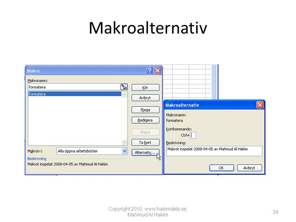 Makroalternativ Copyright 2010, www.hakimdata.se, Mahmud Al Hakim 34