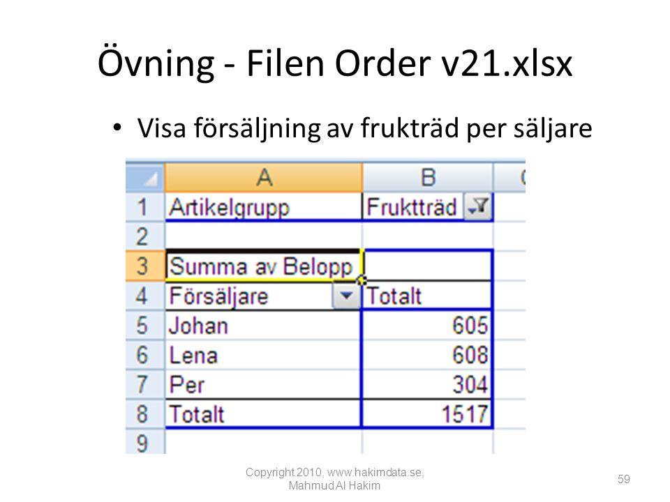 Övning - Filen Order v21.xlsx • Visa försäljning av frukträd per säljare Copyright 2010, www.hakimdata.se, Mahmud Al Hakim 59