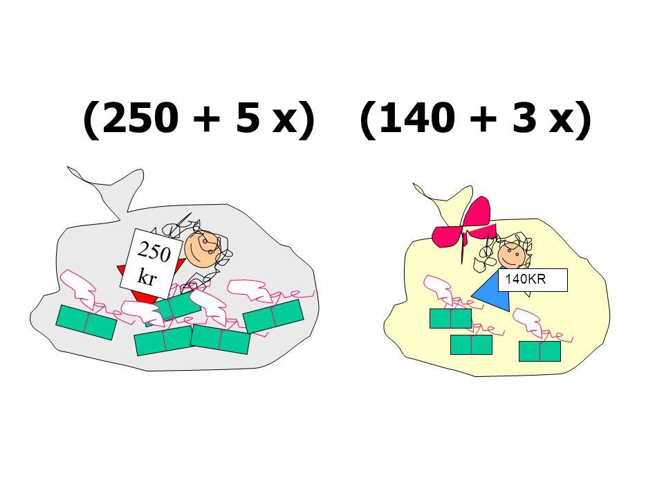 250 kr 140KR Innehållet i varje säck skulle kunna skrivas i en parentes.