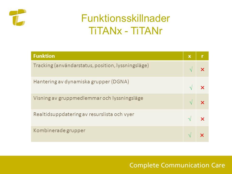 Funktionsskillnader TiTANx - TiTANr Funktionxr Tracking (användarstatus, position, lyssningsläge) Hantering av dynamiska grupper (DGNA) Visning av gru