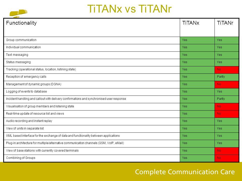 FunctionalityTiTANxTiTANr Group communicationYes Individual communicationYes Text messagingYes Status messagingYes Tracking (operational status, locat