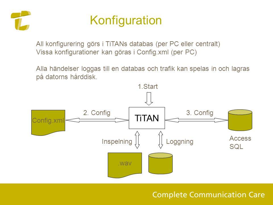 Konfiguration TiTAN 3. Config 1.Start Config.xml Access SQL All konfigurering görs i TiTANs databas (per PC eller centralt) Vissa konfigurationer kan