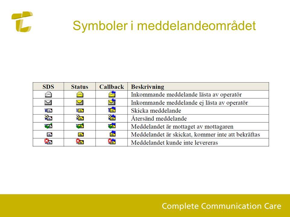 Symboler i meddelandeområdet