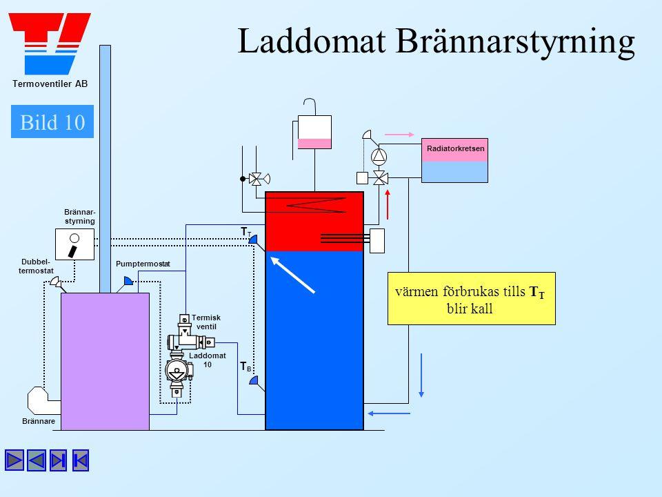 Termoventiler AB Laddomat Brännarstyrning Pumptermostat Dubbel- termostat Brännar- styrning Brännare T Bild 10 TBTB värmen förbrukas tills T T blir ka