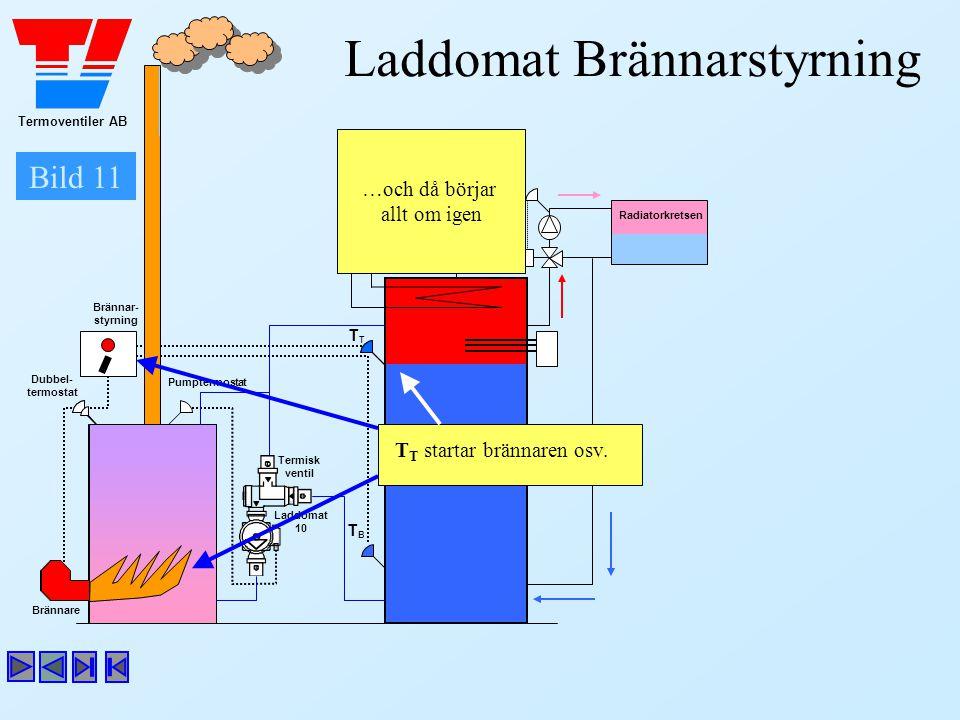 Termoventiler AB Laddomat Brännarstyrning Laddomat 10 Termisk ventil Dubbel- termostat Brännar- styrning Brännare T Bild 11 TBTB Radiatorkretsen Pumpt