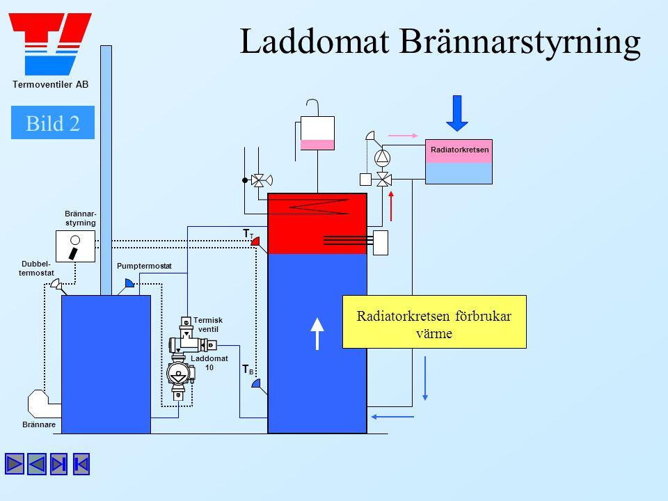 Termoventiler AB Laddomat Brännarstyrning Dubbel- termostat Brännar- styrning Brännare T TBTB Bild 2 Radiatorkretsen Pumptermostat Laddomat 10 Termisk