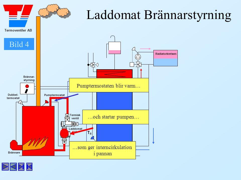 Termoventiler AB Laddomat Brännarstyrning Laddomat 10 Dubbel- termostat Brännar- styrning Brännare T Bild 4 TBTB …och startar pumpen… Pumptermostat Ra
