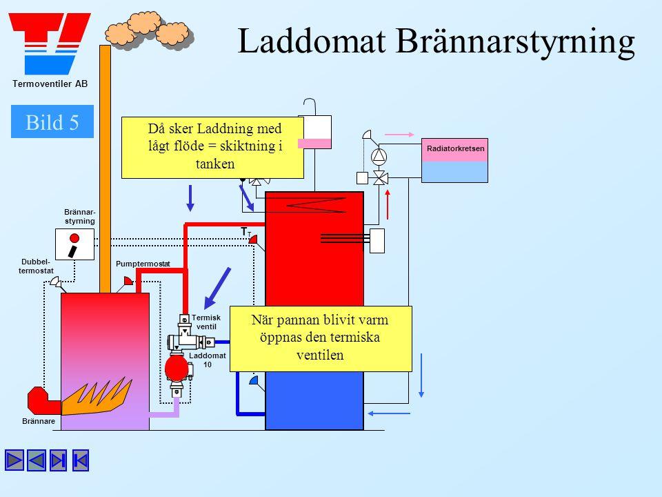 Termoventiler AB Laddomat Brännarstyrning Dubbel- termostat Brännar- styrning Brännare T Bild 5 TBTB När pannan blivit varm öppnas den termiska ventil