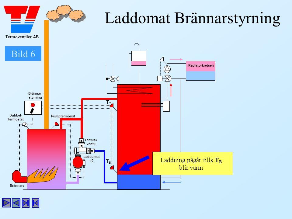 Termoventiler AB Laddomat Brännarstyrning Dubbel- termostat Brännar- styrning Brännare T Bild 6 TBTB Radiatorkretsen Pumptermostat Laddomat 10 Termisk