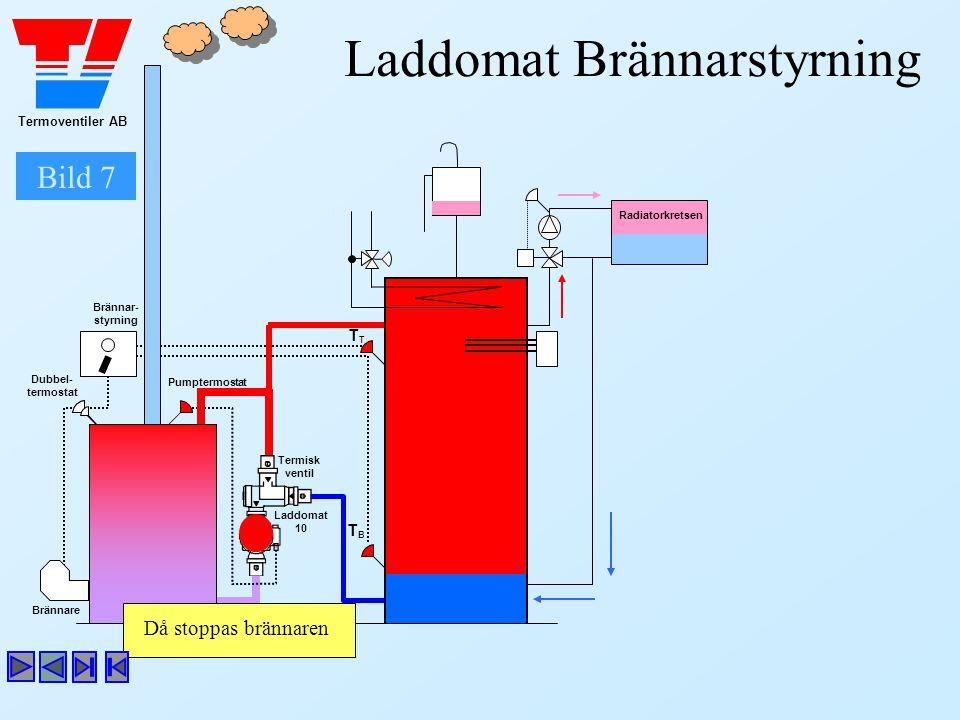 Termoventiler AB Laddomat Brännarstyrning Dubbel- termostat Brännar- styrning Brännare T Bild 7 TBTB Radiatorkretsen Pumptermostat Laddomat 10 Termisk