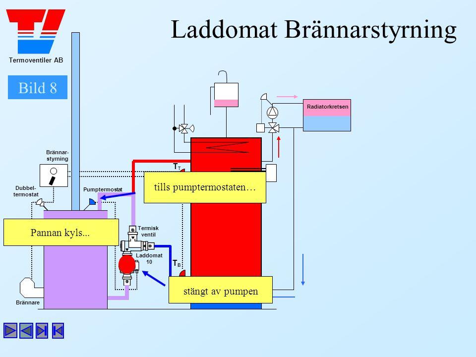 Termoventiler AB Laddomat Brännarstyrning Laddomat 10 Termisk ventil Dubbel- termostat Brännar- styrning Brännare T Bild 8 TBTB Radiatorkretsen tills