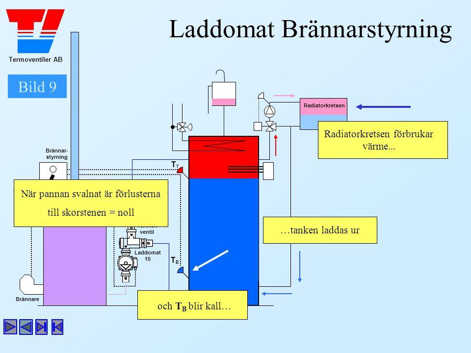 Termoventiler AB Laddomat Brännarstyrning Dubbel- termostat Brännar- styrning Brännare T Radiatorkretsen förbrukar värme... Bild 9 TBTB Radiatorkretse