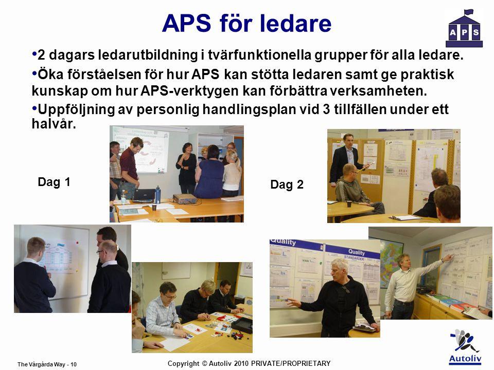 The Vårgårda Way - 10 Copyright © Autoliv 2010 PRIVATE/PROPRIETARY • 2 dagars ledarutbildning i tvärfunktionella grupper för alla ledare. • Öka förstå