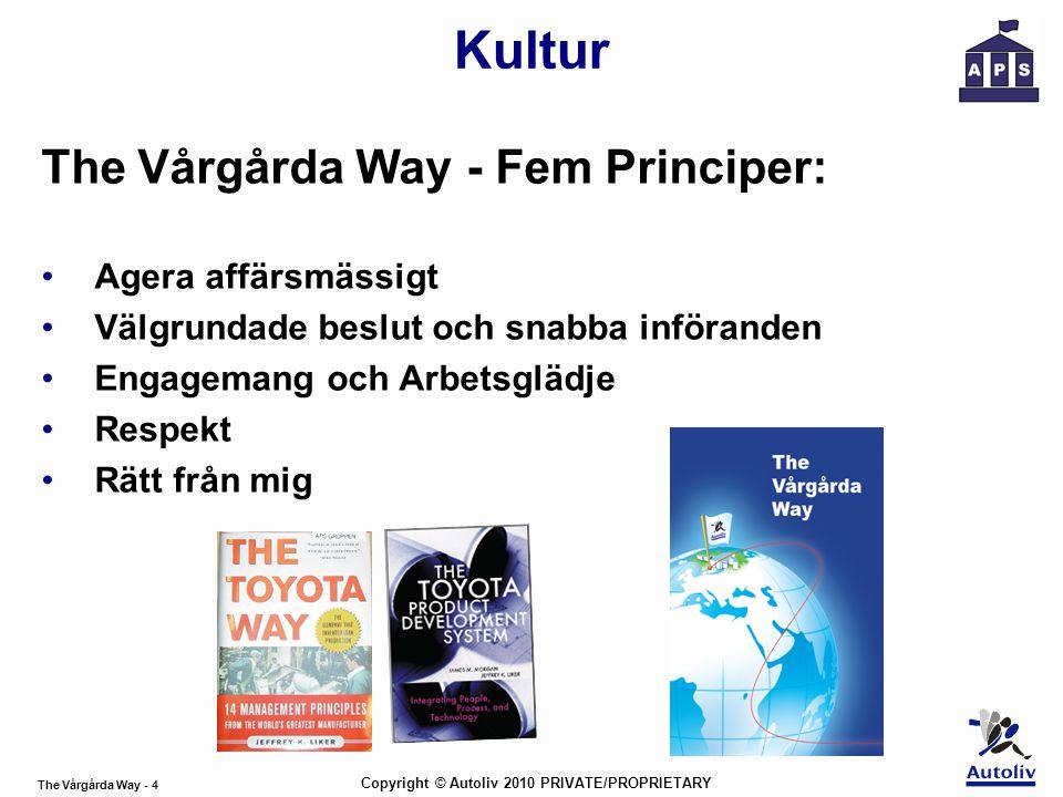 The Vårgårda Way - 4 Copyright © Autoliv 2010 PRIVATE/PROPRIETARY Kultur The Vårgårda Way - Fem Principer: •Agera affärsmässigt •Välgrundade beslut och snabba införanden •Engagemang och Arbetsglädje •Respekt •Rätt från mig