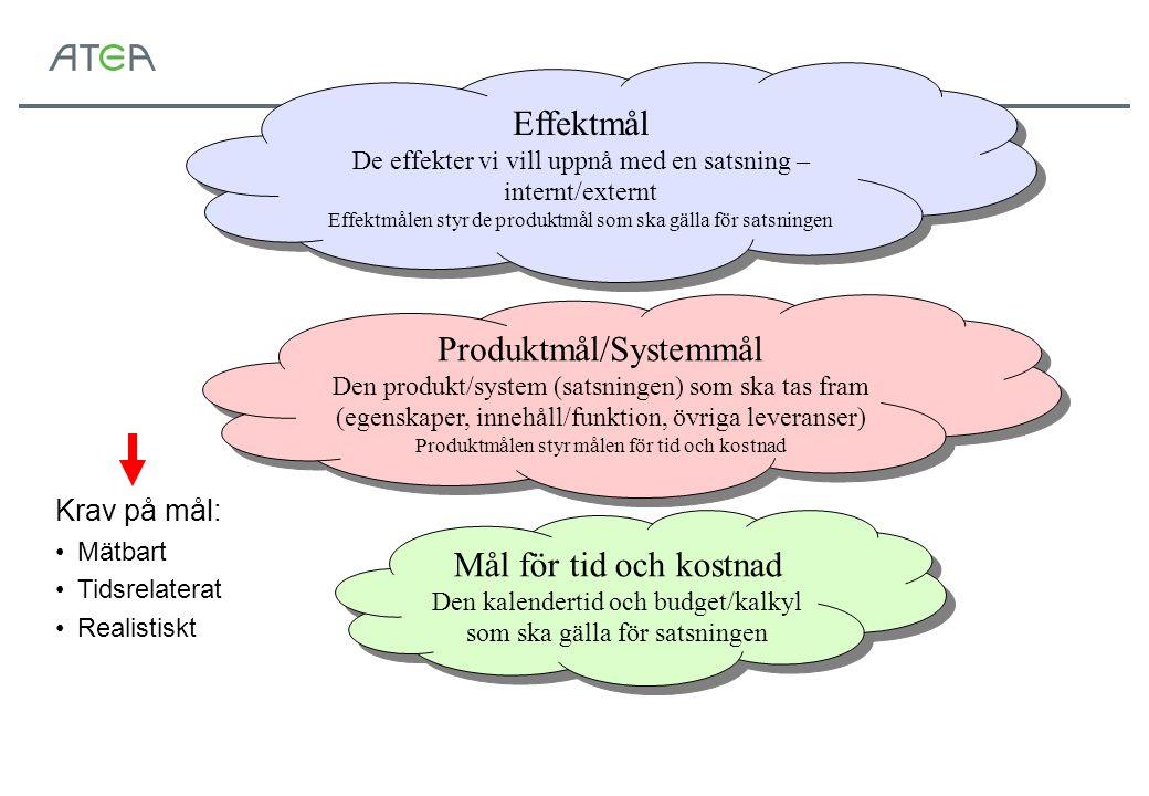 Effektmål De effekter vi vill uppnå med en satsning – internt/externt Effektmålen styr de produktmål som ska gälla för satsningen Effektmål De effekte