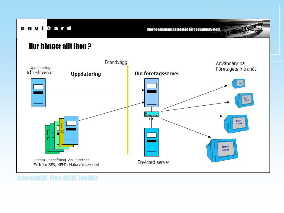 Morgondagens datorstöd för ledningssystem Arbetsmiljö.