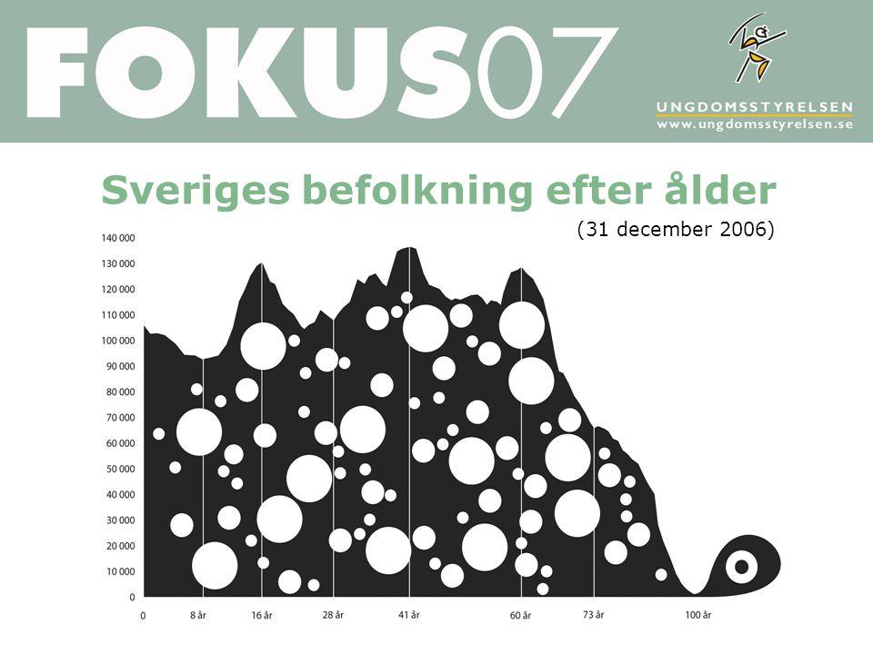 Sveriges befolkning efter ålder (31 december 2006)