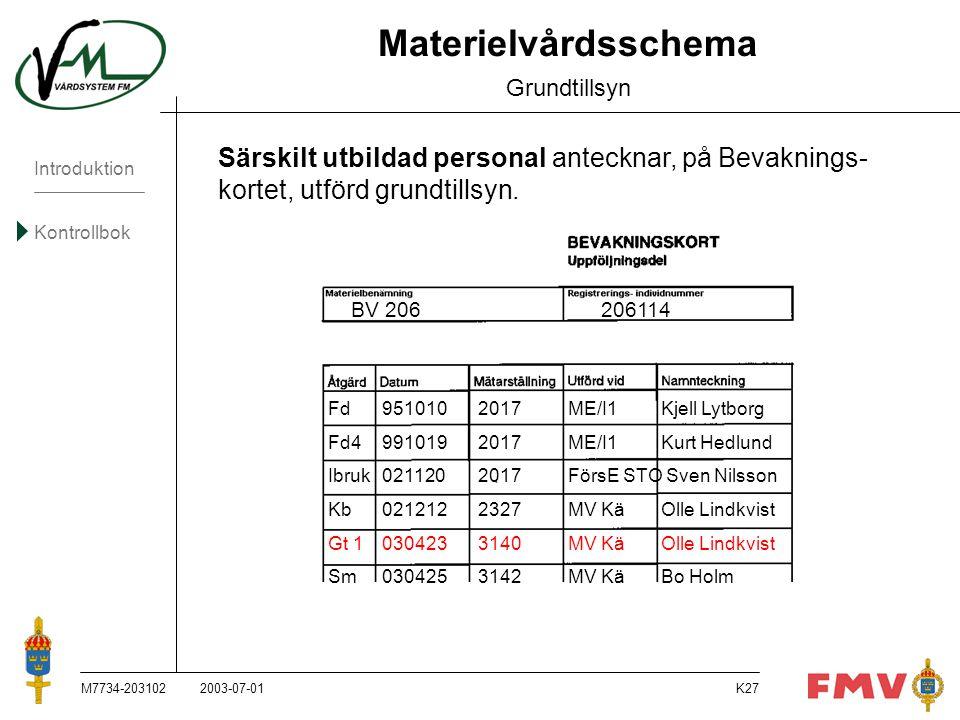 Introduktion Kontrollbok M7734-203102K27 Materielvårdsschema Grundtillsyn Särskilt utbildad personal antecknar, på Bevaknings- kortet, utförd grundtil