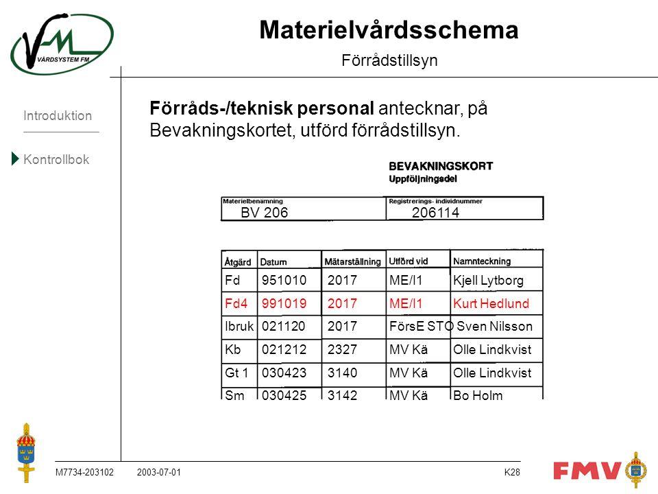 Introduktion Kontrollbok M7734-203102K28 Materielvårdsschema Förrådstillsyn Förråds-/teknisk personal antecknar, på Bevakningskortet, utförd förrådsti