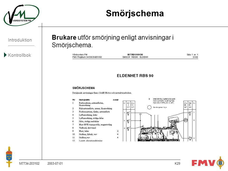 Introduktion Kontrollbok M7734-203102K29 Smörjschema Brukare utför smörjning enligt anvisningar i Smörjschema. 2003-07-01
