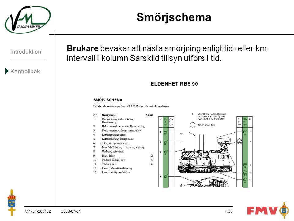 Introduktion Kontrollbok M7734-203102K30 Smörjschema Brukare bevakar att nästa smörjning enligt tid- eller km- intervall i kolumn Särskild tillsyn utf