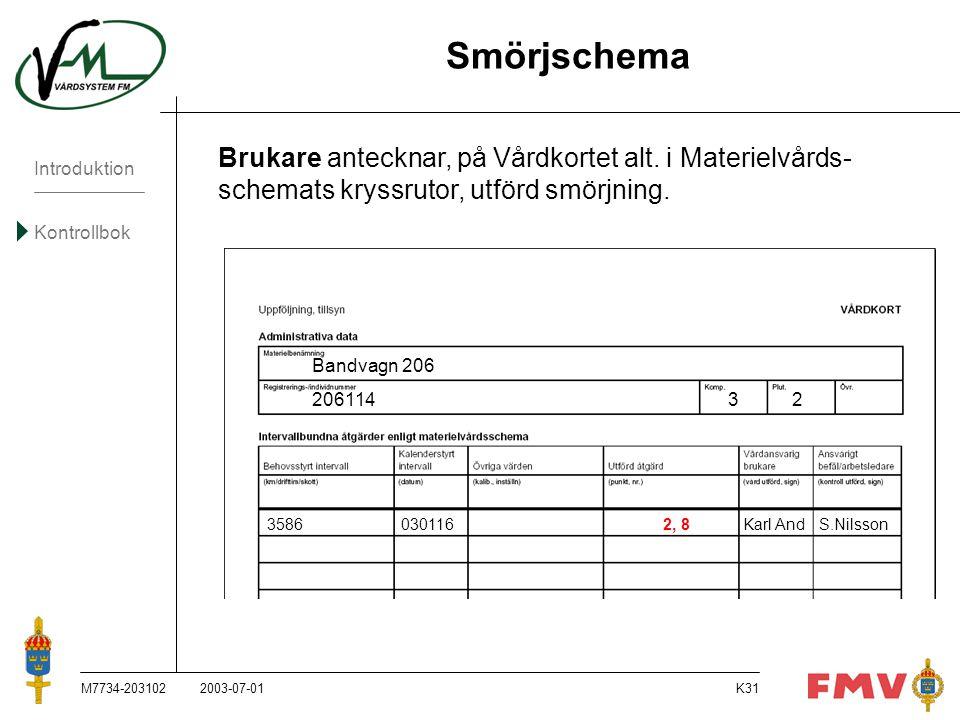 Introduktion Kontrollbok M7734-203102K31 Smörjschema Brukare antecknar, på Vårdkortet alt. i Materielvårds- schemats kryssrutor, utförd smörjning. Ban
