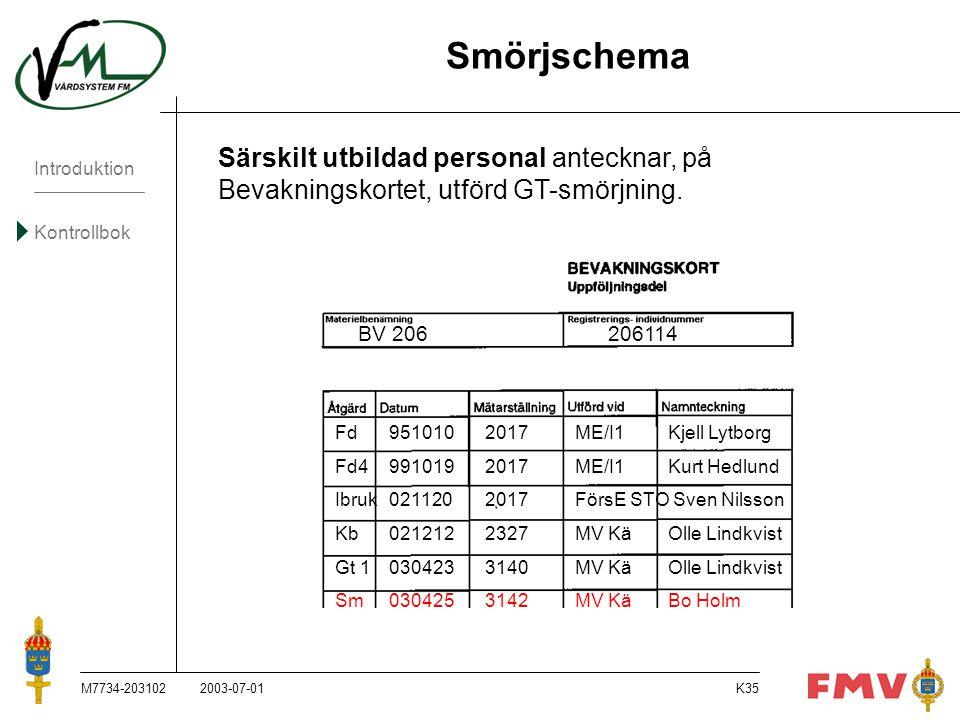 Introduktion Kontrollbok M7734-203102K35 Smörjschema Särskilt utbildad personal antecknar, på Bevakningskortet, utförd GT-smörjning. BV 206206114 Fd95