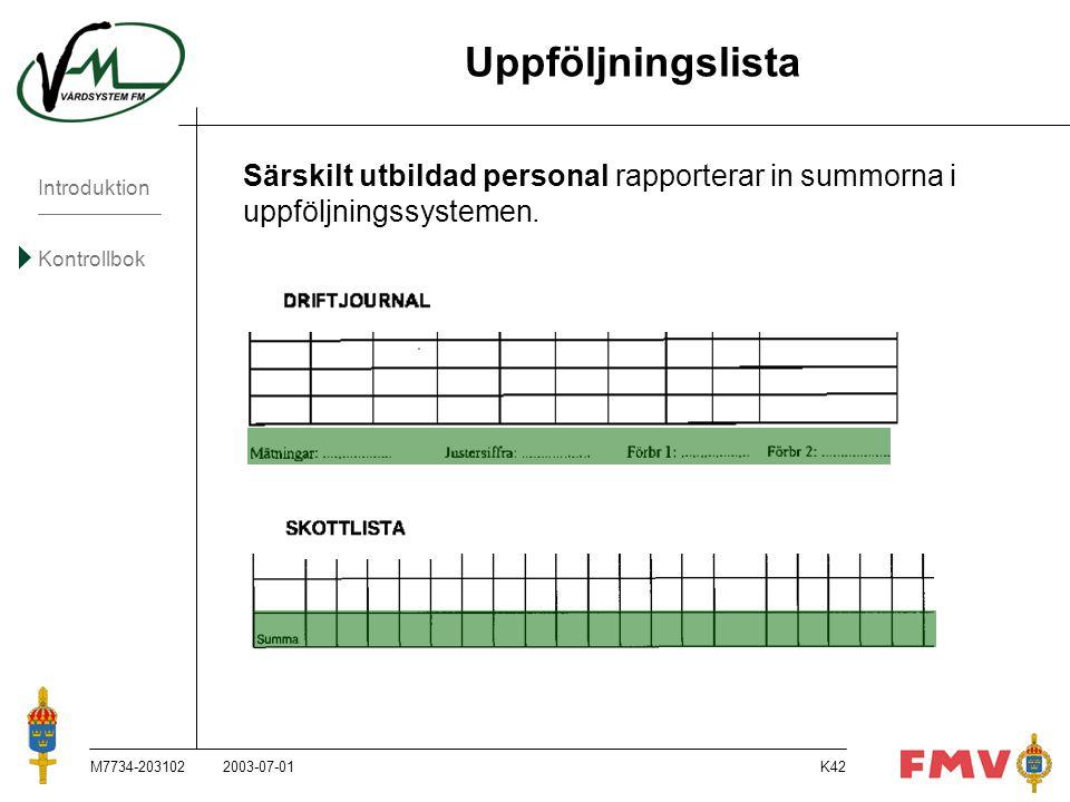 Introduktion Kontrollbok M7734-203102K42 Uppföljningslista Särskilt utbildad personal rapporterar in summorna i uppföljningssystemen. 2003-07-01