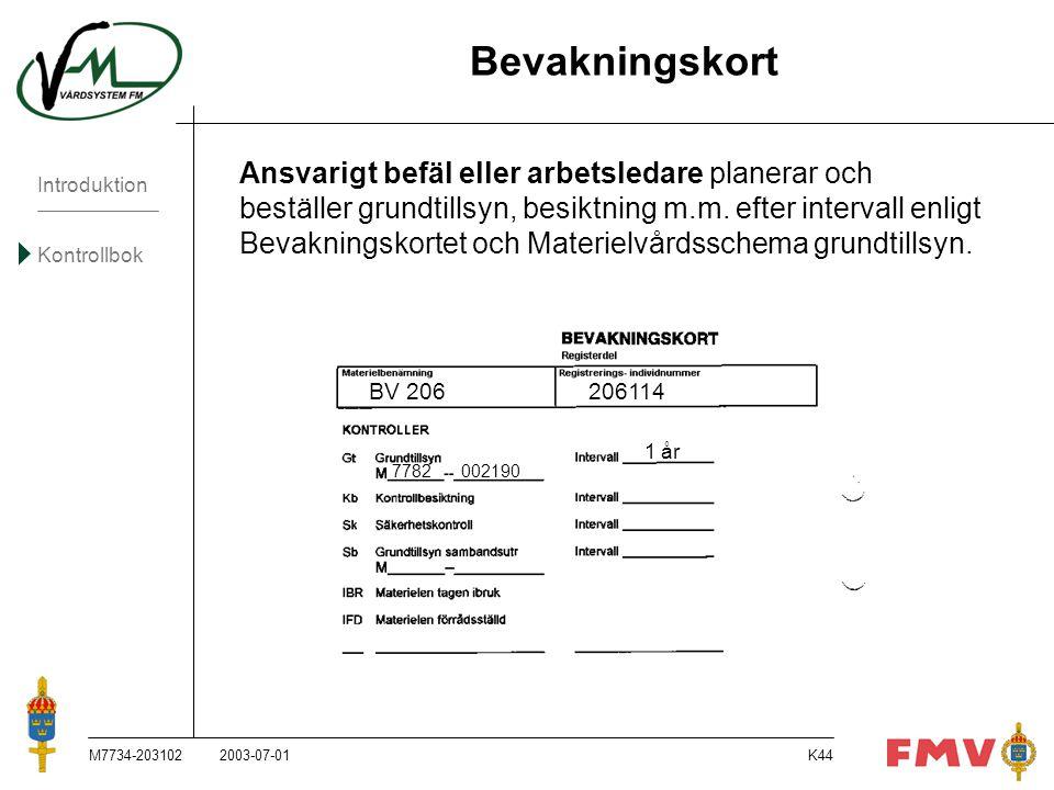 Introduktion Kontrollbok M7734-203102K44 Bevakningskort Ansvarigt befäl eller arbetsledare planerar och beställer grundtillsyn, besiktning m.m. efter