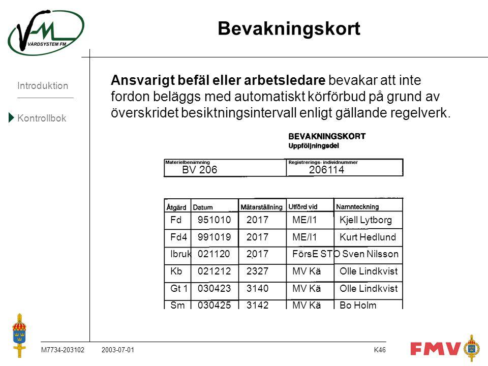 Introduktion Kontrollbok M7734-203102K46 Bevakningskort Ansvarigt befäl eller arbetsledare bevakar att inte fordon beläggs med automatiskt körförbud p