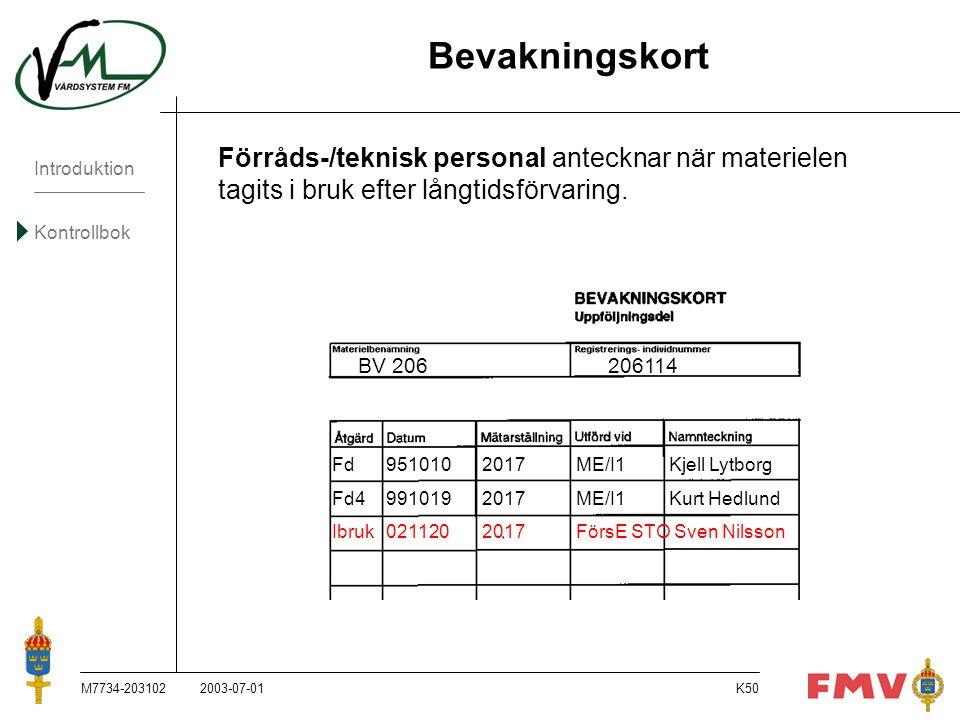 Introduktion Kontrollbok M7734-203102K50 Bevakningskort Förråds-/teknisk personal antecknar när materielen tagits i bruk efter långtidsförvaring. BV 2