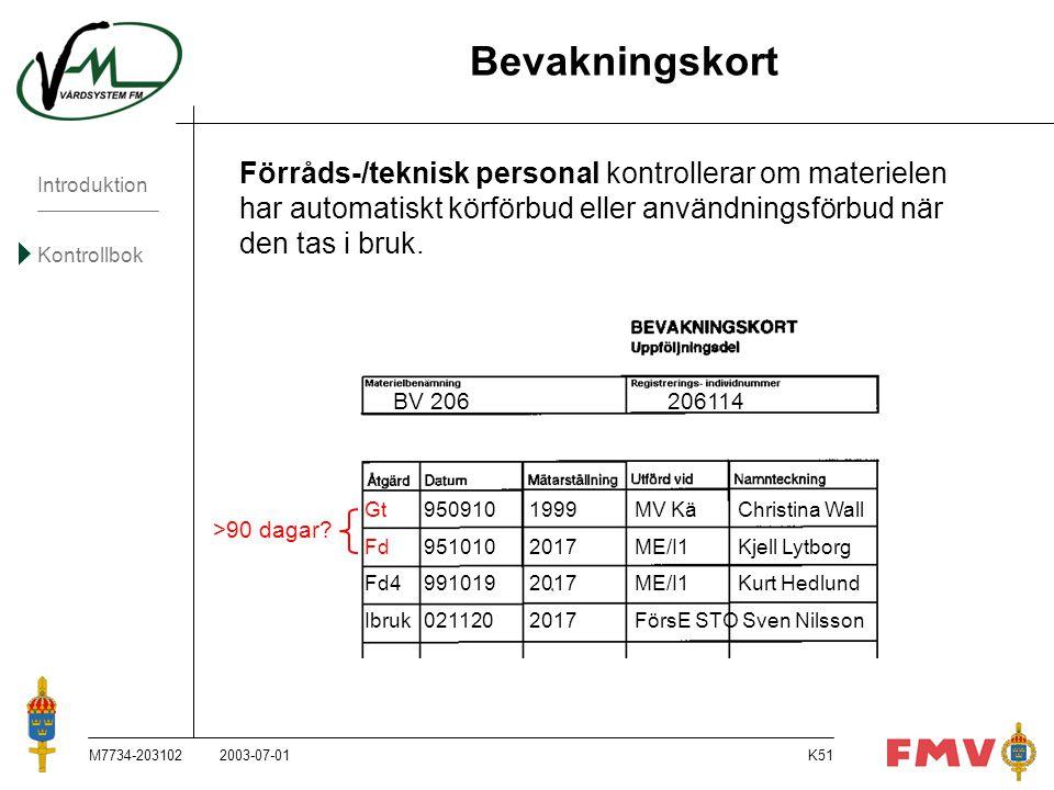 Introduktion Kontrollbok M7734-203102K51 Bevakningskort Förråds-/teknisk personal kontrollerar om materielen har automatiskt körförbud eller användnin