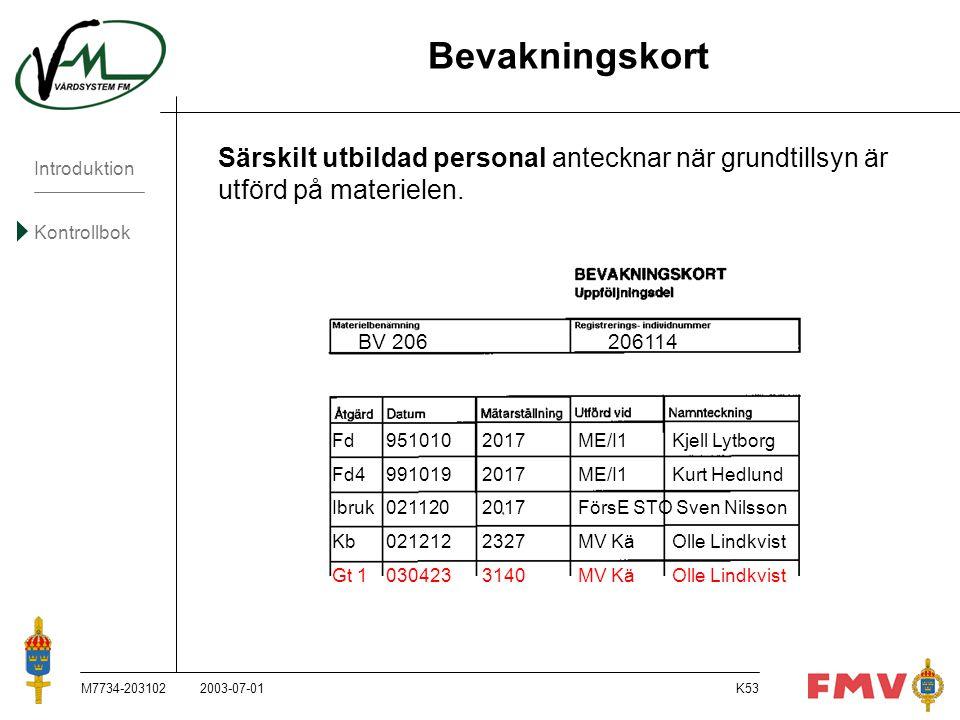 Introduktion Kontrollbok M7734-203102K53 Bevakningskort Särskilt utbildad personal antecknar när grundtillsyn är utförd på materielen. BV 206206114 Fd