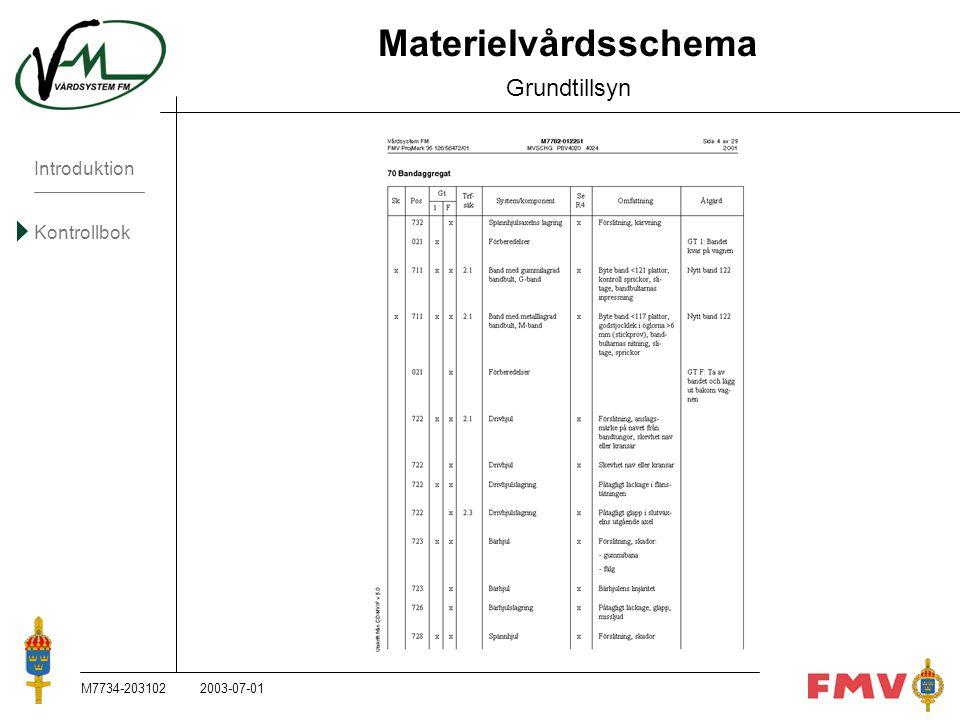 Introduktion Kontrollbok M7734-203102K77 Materielvårdsschema Grundtillsyn 2003-07-01