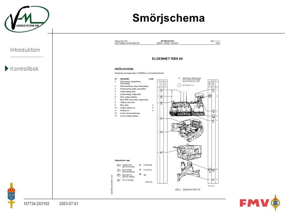 Introduktion Kontrollbok M7734-203102K80 Smörjschema 2003-07-01
