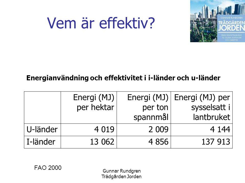 Gunnar Rundgren Trädgården Jorden Vem är effektiv.