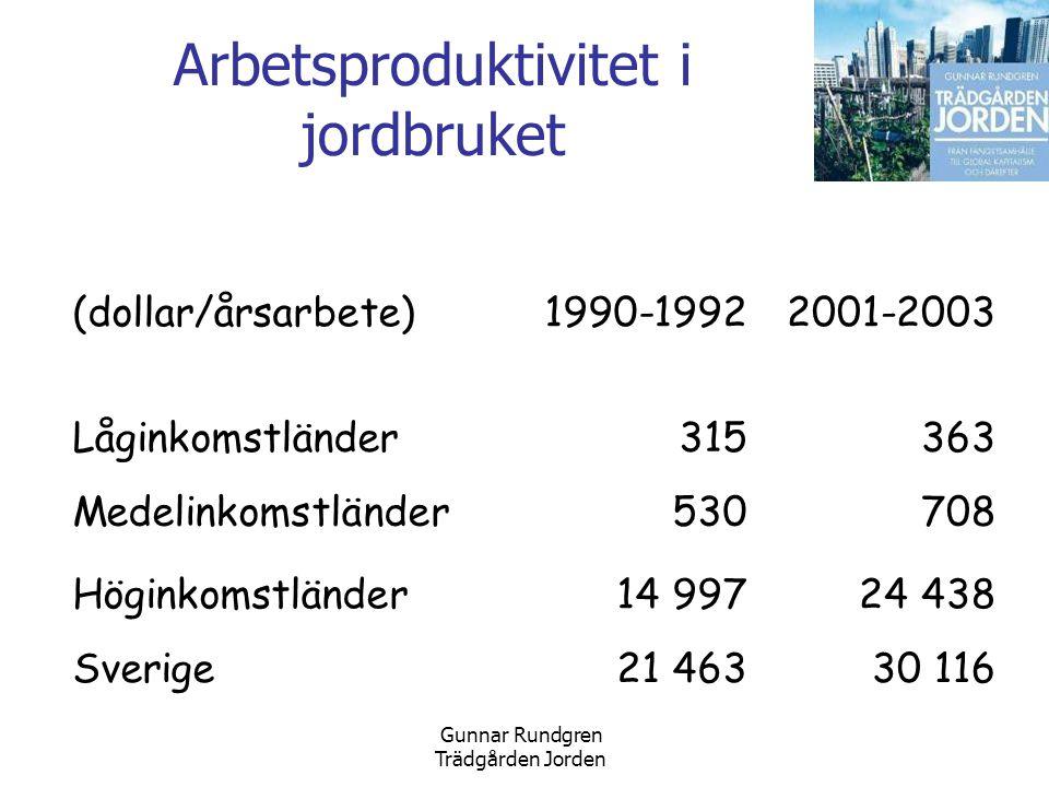 Gunnar Rundgren Trädgården Jorden Arbetsproduktivitet i jordbruket (dollar/årsarbete) 1990-19922001-2003 Låginkomstländer315363 Medelinkomstländer530708 Höginkomstländer14 99724 438 Sverige21 46330 116