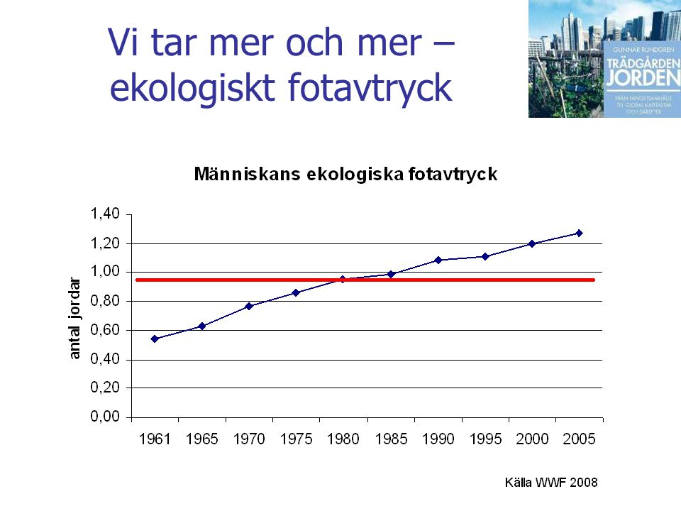 Gunnar Rundgren Trädgården Jorden Vi tar mer och mer – ekologiskt fotavtryck