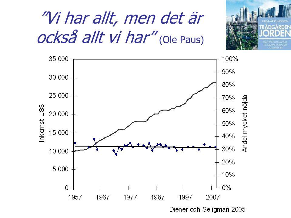 Gunnar Rundgren Trädgården Jorden Vi har allt, men det är också allt vi har (Ole Paus)